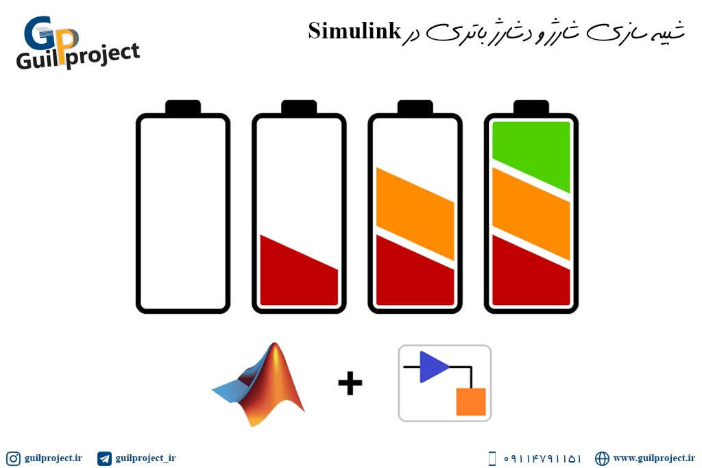 شبیه سازی شارژ و دشارژ باتری در Simulink