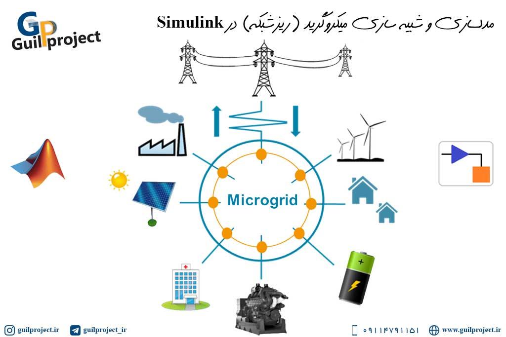 مدلسازی و شبیه سازی میکروگرید (ریزشبکه) در Simulink